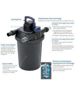 Oase FiltoClear Pressure Filter